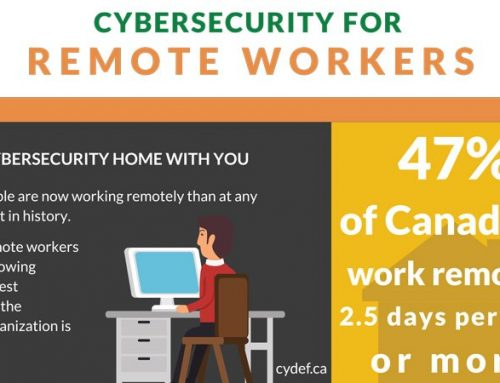Cybersecurity for remote workers (infographic)